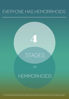 We all have hemorrhoids and it is normal.   It's only when the hemorrhoidal cushions enlarge that hemorrhoids become abnormal and can be considered a disease.  Read more at: http://www.hemorrhoidfaq.com/4-stages-of-hemorrhoids/