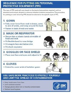 """The Centers for Disease Control and Prevention, warning hospitals and doctors that """"now is the time to prepare,"""" has issued a six-page Ebola """"checklist"""" to help healthcare workers quickly determine if patients are infected. While the CDC does not believe that there are new cases of Ebola in the United States, the assumption in the checklist is that it is only a matter of time before the virus hits home."""