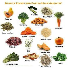 1000+ images about Healty Foods for hair on Pinterest ...