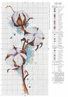 Ideas Embroidery Patterns Borders Floral For 2019 Cross Stitch Art, Cross Stitch Flowers, Cross Stitch Designs, Cross Stitching, Cross Stitch Embroidery, Hand Embroidery, Cross Stitch Patterns, Simple Embroidery, Floral Embroidery
