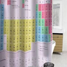 Periodic Table Shower Curtains