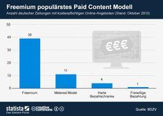deutsche-zeitungen-mit-paywall