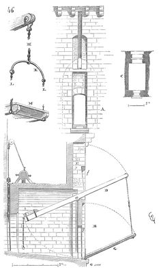 Initially, most cranes used in medieval construction work