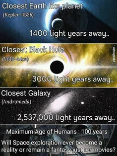 Space Facts Will Space exploration ever become a reality or remain a fantasy just for movies? Cool Science Facts, Wtf Fun Facts, Astronomy Facts, Space And Astronomy, Cosmos, Space Facts, Intresting Facts, Galaxy Space, Quantum Mechanics