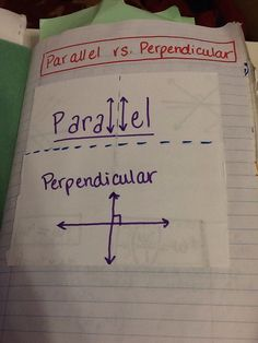 Journal Wizard: Geometry: Parallel and Perpendicular Lines