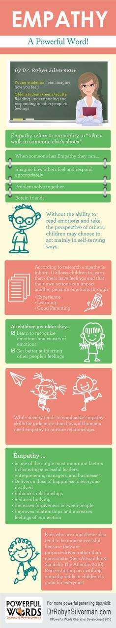 Psychology : Introducing Empathy a Powerful Word!   Infographic