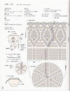 Luty Artes Crochet: Bolsas com gráficos