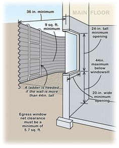 How to install an egress window well google search for for Bedroom egress window requirements