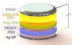 美國普林斯頓大學 McAlpine 研究團隊,發明全球首台可列印發光二極體(Light-Emitting Diode,LED)的 3D 列印機,成功印出量子點發光二極體(Quantum Dot Light-Emitting Diode,QD-LED)。2014-12-03_100547