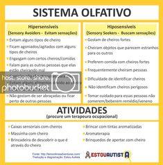 junho | 2016 | Estou Autista Junho 2016, Rio, Children, Motor Activities, Sensory Integration Therapy, Speech Pathology, Nursing, Speech Therapy, Learning