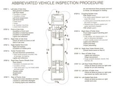 cdl pre trip inspection diagram | This above covers the very basic of what you should inspect, however ...