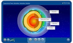 La geosfera: capas, terremotos, volcanes, rocas y minerales.