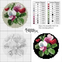 Thrilling Designing Your Own Cross Stitch Embroidery Patterns Ideas. Exhilarating Designing Your Own Cross Stitch Embroidery Patterns Ideas. Counted Cross Stitch Patterns, Cross Stitch Charts, Cross Stitch Designs, Cross Stitch Flowers Pattern, Hand Embroidery Stitches, Cross Stitch Embroidery, Embroidery Patterns, Mini Cross Stitch, Cross Stitch Rose