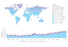 3 monts before the International Day of Climate Change (May 15th) - look at how the World Land-Ocean Temperature has changed since the year of 1800. Global warming? Obviously. This interactive data visualization was built with AnyMap #JavaScript #html5 mapping component by #AnyChart #dataviz #climatechange