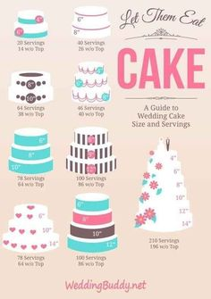And for slightly more complicated, layered cakes: | These Diagrams Are Everything You Need To Plan Your Wedding