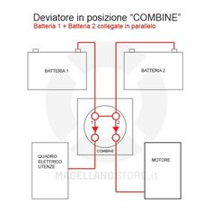 Deviatore / Interruttore Batterie barca