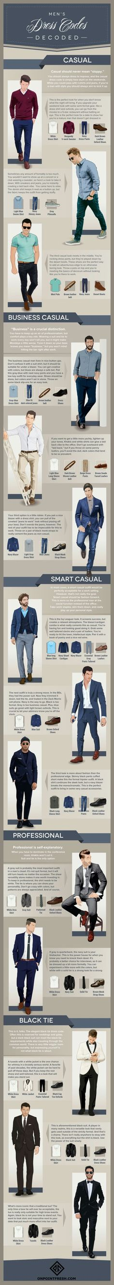 Definitive yet simple guide on getting dressed as a Gentleman
