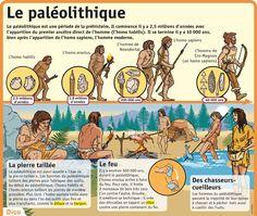 """Résultat de recherche d'images pour """"mon petit quotidien paleolithique"""""""