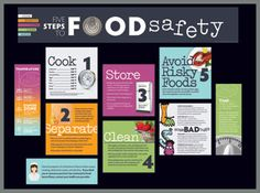 food safety and information bulletin Safety bulletin delivering safely introduction do vehicles visit your workplace to deliver or collect goods does your business use vehicles to deliver or collect.