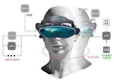 가상현실은 '실제와 유사하지만 실제가 아닌 인공 환경'을 말한다. 넓은 의미로 보면 기존 영화나 컴퓨터 게임도 가상현실에 들어간다. 하지만 과학자들과 IT기업이 지난 50년간 만들려고 시도해온 기술은 차원이 다르다.
