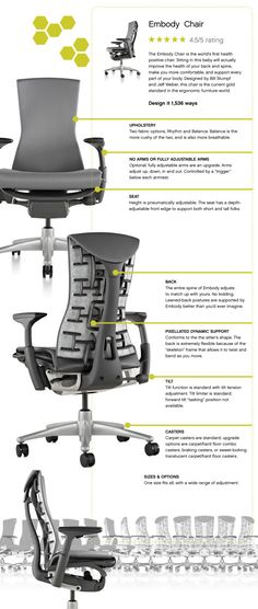 Here are the details about Herman Miller's innovative, health-positive office chair - the Embody Chair.