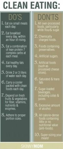How To Eat Clean For Beginners #Health #Fitness #Trusper #Tip