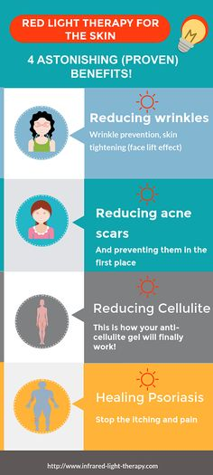 proven skin benefits of red light therapy - see the post for more details and how to use it at home