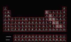 Tabla periodica de los elementos para imprimir tabla periodica tabla periodica de los elementos para imprimir tabla periodica dinamica table periodica completa table periodica elementos table periodica group urtaz Images