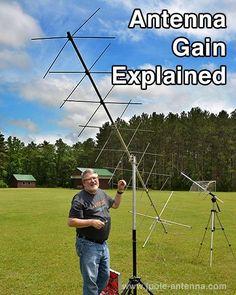 Antenna gain explained.