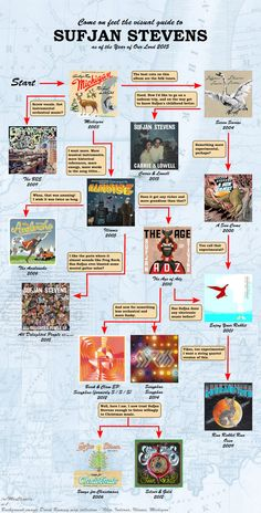 Guide to Sufjan Stevens Discography. (Of course something like this was on tumblr)