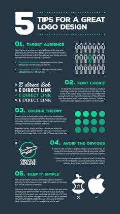 Having a great logo design is essential for every company, This infographic shows 5 simple steps to creating a logo that will last. To take a look at the logo's we create here at E Direct Link, simply follow our pinterest boards for regular updates, or visit our website. #infographic #design #typography