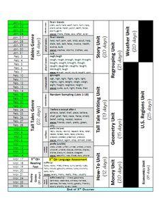 Teaching Maddeness Lesson Plan Series Creating Long Range Plans Editable Template