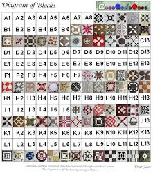 Mi Dear Jean Dear Jane Quilt, Sewing Techniques, Quilt Blocks, Farmers, Dean, Alaska, Layout, Patterns, Blog