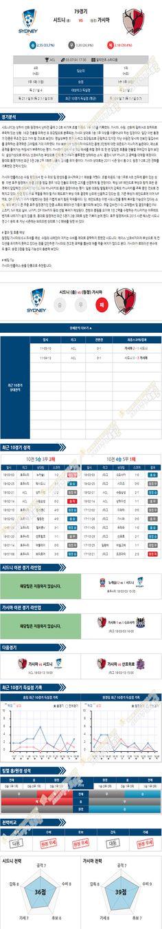 [아시아챔피언스리그] 3월 7일 17:30 축구분석 시드니 vs 가시마