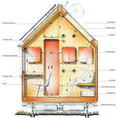 Ultimate In Downsizing: The £17,000 Micro-house That Covers Just 65sqft And Has…