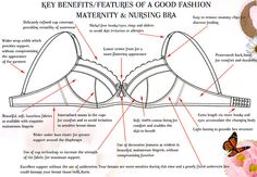 Maternity Bra Fitting Guide- some good advice on fitting a bra for ANY woman with larger-than-usual cup sizes (think F+)- not just for those needing a larger bra in maternity/breast feeding months. Taking Measurements, Maternity Activewear, Large Bras, Parenting Articles, Maternity Nursing, Good Advice, Maternity Fashion, Clothing Patterns, Breastfeeding