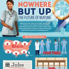 Nowhere But Up: The Future of Nursing