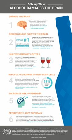 5 Ways Alcohol Fools Your Brain | Amen Clinics Healthy Brain, Brain Food, Helping An Alcoholic, Drinking Every Day, Stand Up Comedians, Bipolar Disorder, Our Body, 5 Ways, The Fool
