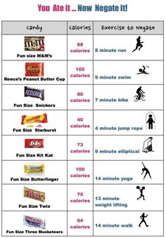 halloween candy bad wirkout - Google Search