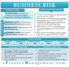 Accounting Basics, Accounting Student, Accounting And Finance, Bookkeeping Business, Business Networking, Business Marketing, Business Management, Business Planning, Risk Management Strategies