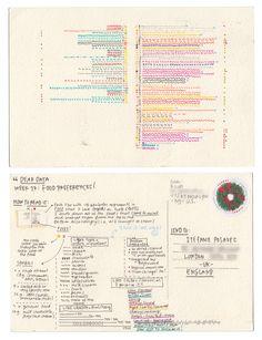 Dear-Data (www.dear-data.com) Week 17 - A week of food preferences! Postcard by Giorgia