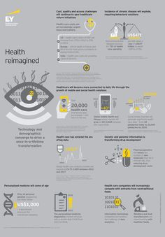"We are moving to ""Health 2.0"" — the consumer-centric, outcomes-driven, prevention-focused and cross-sector future of health care.  It's time to reimagine our approach to health. #EY's Health Reimagined initiative is our attempt to catalyze this shift in thinking."