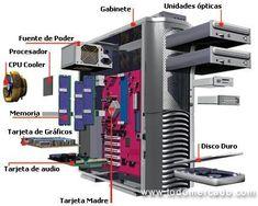 Curso Gratis Aula Virtual online Armado y Configuracion Computadores Build Your Own Computer, What Is Computer, Computer Help, Der Computer, Computer Repair, Computer Technology, Computer Programming, Gaming Computer, Computer Science