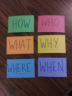 Wh- Questions Visual from Speechy Musings. Pinned by SOS Inc. Resources.  Follow all our boards at http://pinterest.com/sostherapy  for therapy resources.