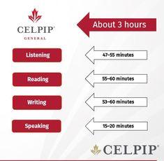Celpip General Study Guide Pdf
