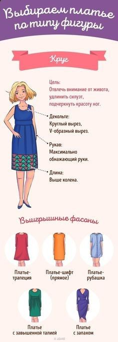 Fisiotherapy Facts - Как выбрать идеальное платье потипу фигуры Chartered Society of Physiotherapists says that the ideal is to move from a high shoe to a flat shoe gradually; That is, if you always wear heels, start wearing low shoes for half an hour each day, and increase your use gradually.