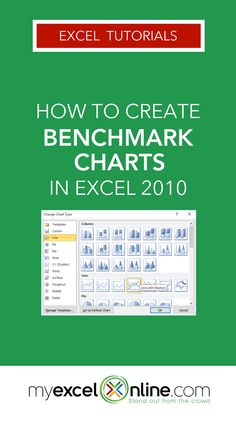 STEP 1: Enter your data into three columns, the month, the actual sales and the benchmark sales. STEP 2: Click inside your data and go to the ribbon and choose Insert > 2-D Clustered Column. STEP 3: Select the Benchmark series chart and Right Click and choose the Change Series Chart Type. Click to learn the rest of the benchmark charts tutorial from #MyExcelOnline blog.
