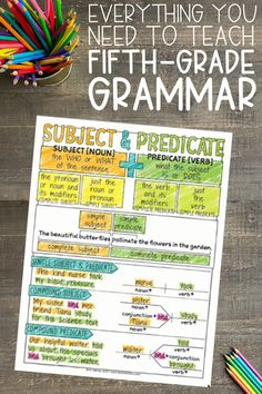 Everything you need to teach fifth-grade grammar. This is bundle contains complete units on 28 different topics for fifth-grade language and/or grammar. 5th Grade Grammar, 5th Grade Ela, 5th Grade Writing, Teaching 5th Grade, 5th Grade Reading, Teaching Grammar, Grammar Lessons, Teaching Writing, Writing Skills