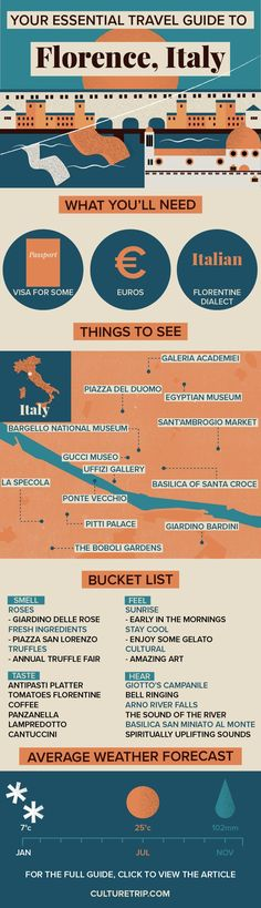 A travel guide to planning your trip to Florence, Italy.