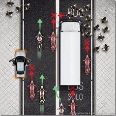 Por dónde es MENOS peligroso pasar con la moto